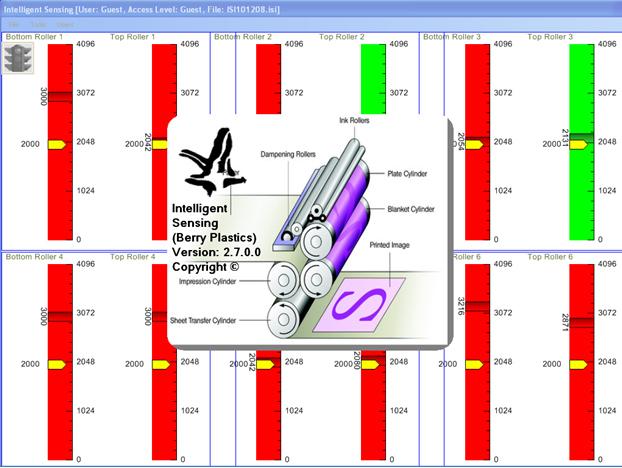 Printficiant Chart 2